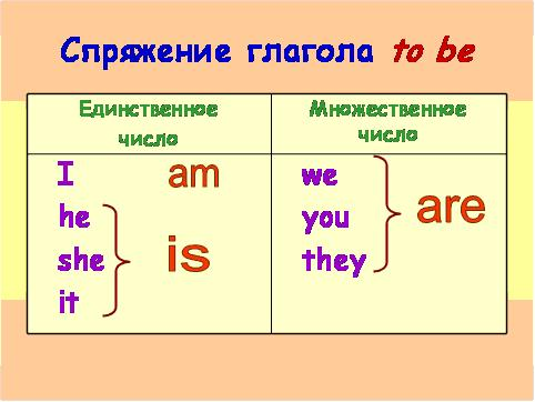 глагол в английском языке игры для уроков